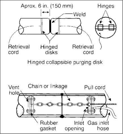 For the welder Figure 4 Typical pipe purging fixtures. Open root weld joints should be taped
