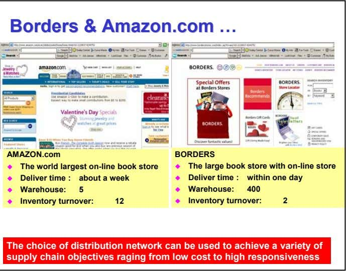 BordersBorders && Amazon.comAmazon.com … AMAZON.com The world largest on-line book store Deliver time :