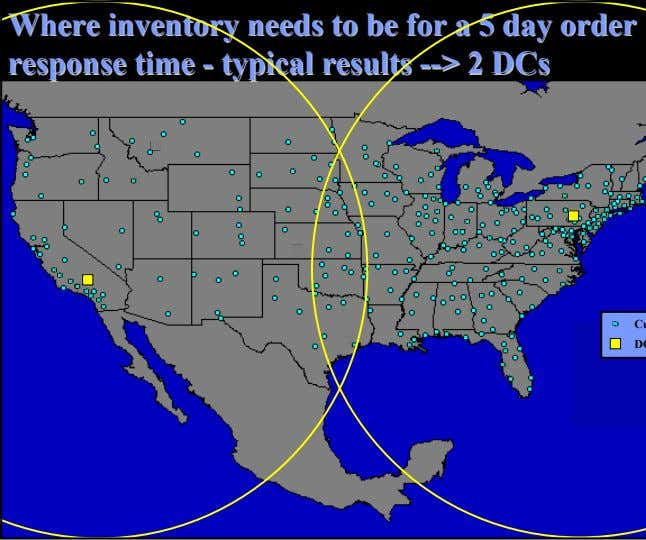 WhereWhere inventoryinventory needsneeds toto bebe forfor aa 55 dayday orderorder responseresponse timetime --