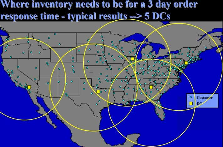 WhereWhere inventoryinventory needsneeds toto bebe forfor aa 33 dayday orderorder responseresponse timetime --