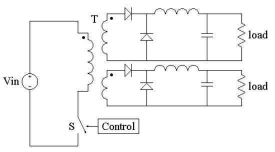 of the switching mode power supply can be achieved. Figure 1.2 Forward converter with multi-outputs. Therefore,