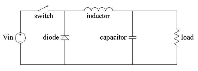 Chapter 1 Introduction Figure 1.1 Buck converter. The same situation occurs in the other two basic
