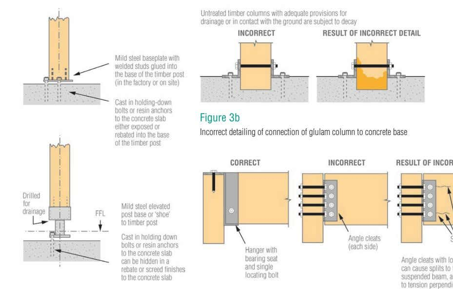 Figure 3b Incorrect detailing of connection of glulam column to concrete base