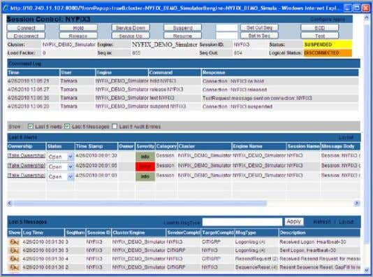 you to view the current status of all your active orders. TradeScope's intuitive session control allows