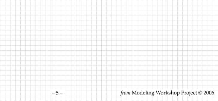 to move off The kg carries an IF Charts 1: – 5 – from Modeling Workshop