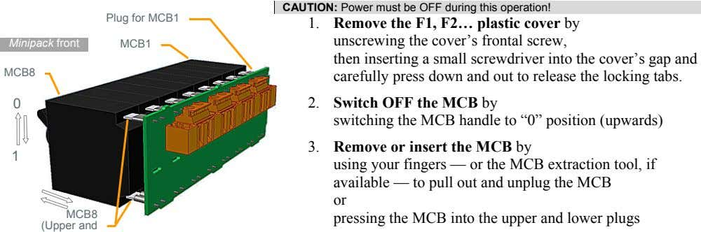 CAUTION: Power must be OFF during this operation! Plug for MCB1 Minipack front MCB1 MCB8