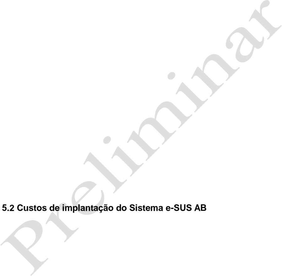 5.2 Custos de implantação do Sistema e-SUS AB