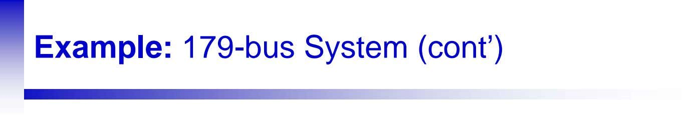Example: 179-bus System (cont') •