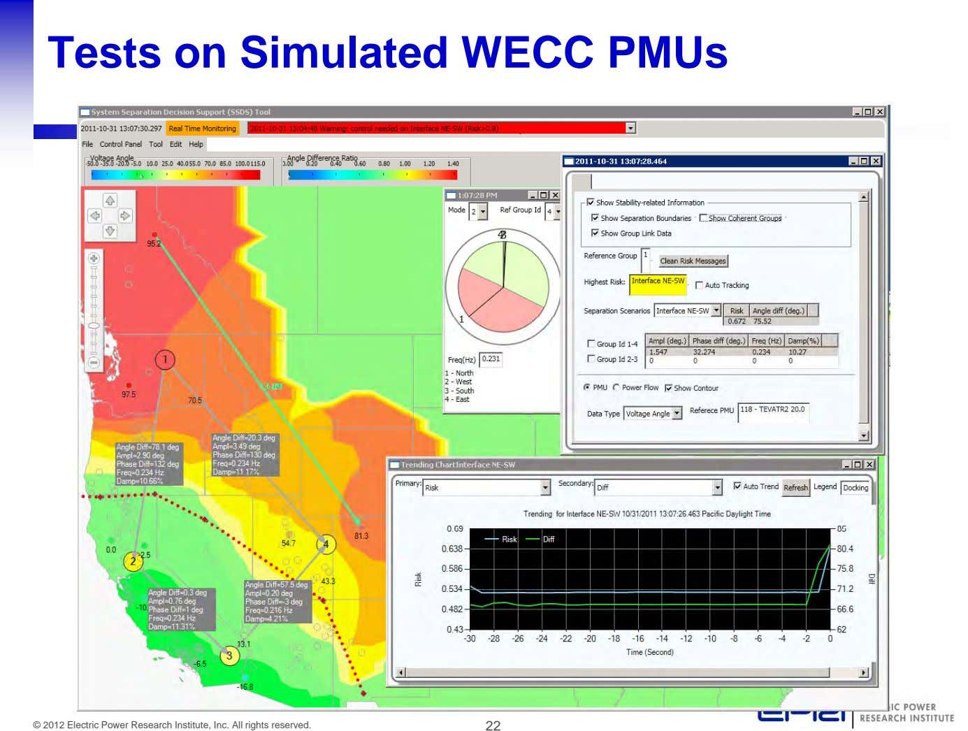 Tests on Simulated WECC PMUs © 2012 Electric Power Research Institute, Inc. All rights reserved.