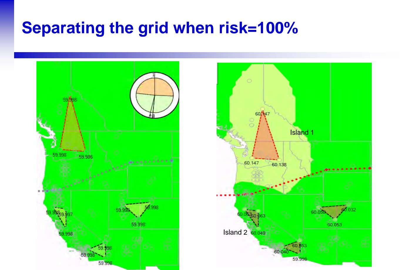 Separating the grid when risk=100% Island 1 Island 2