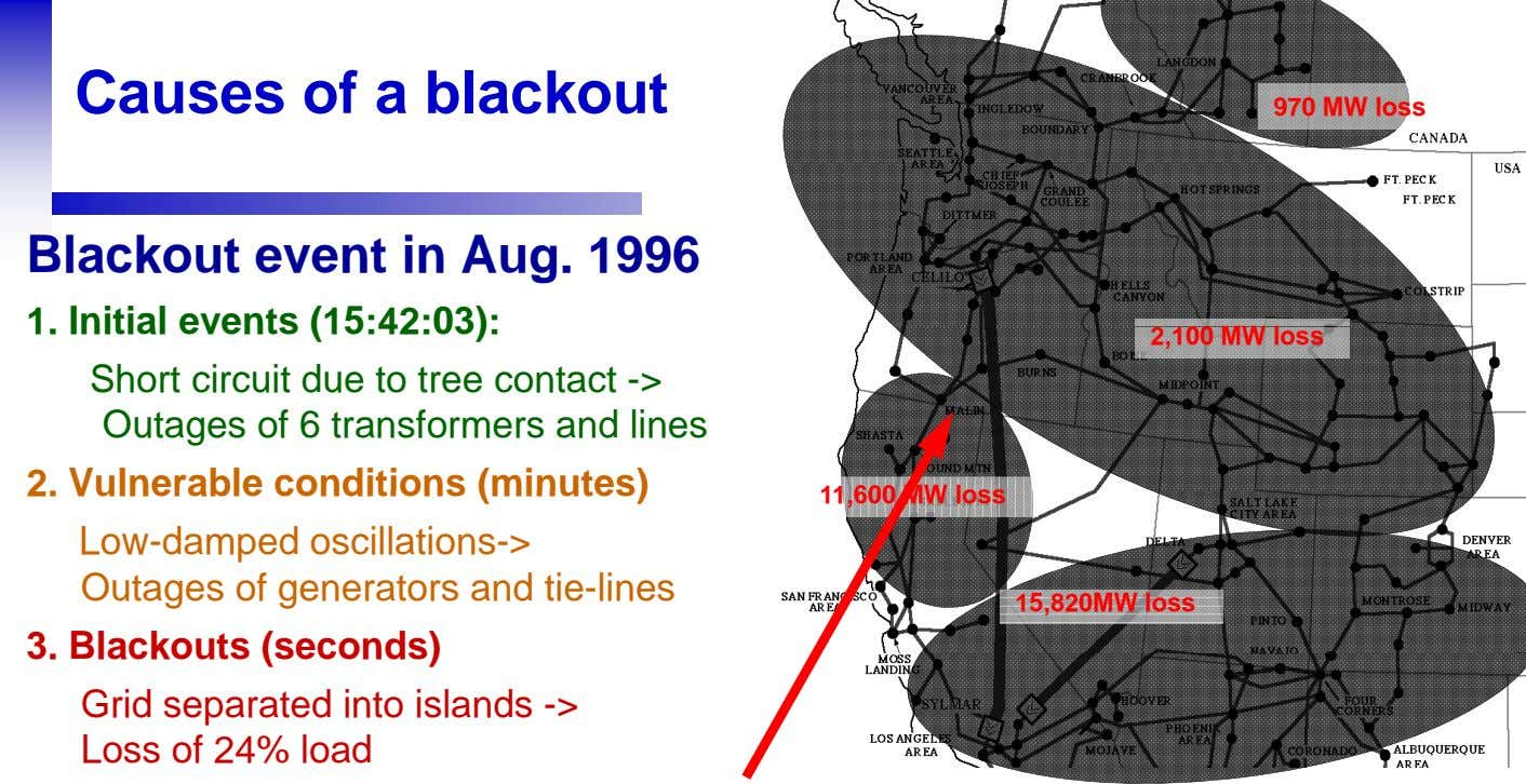 Causes of a blackout 970 MW loss Blackout event in Aug. 1996 1 . Initial