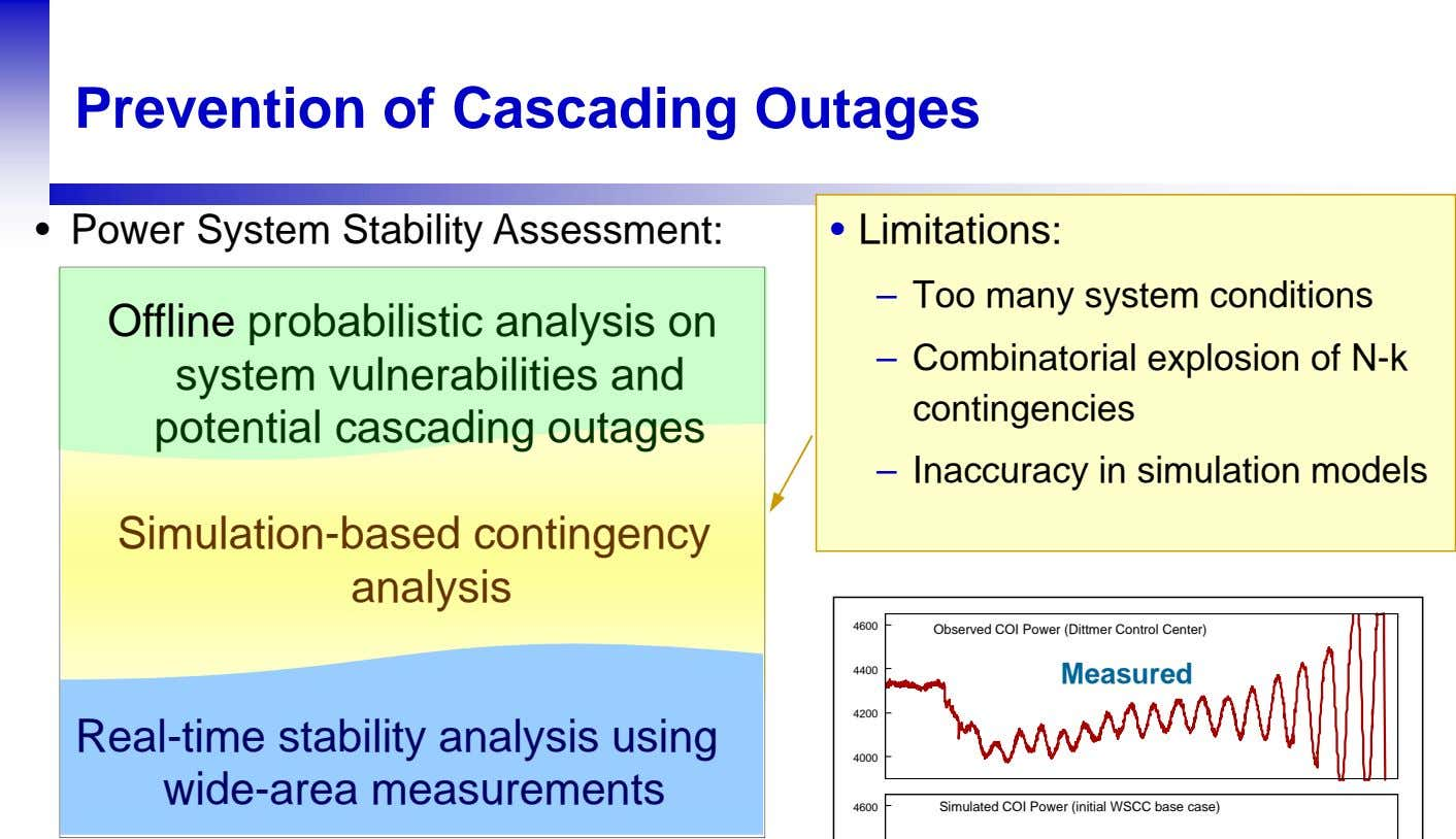 Prevention of Cascading Outages • Power System Stability Assessment: • Limitations: – Too many system