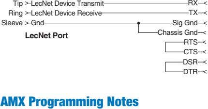 Tip Ring Sleeve LecNet Device Transmit LecNet Device Receive Gnd RX TX Sig Gnd Chassis