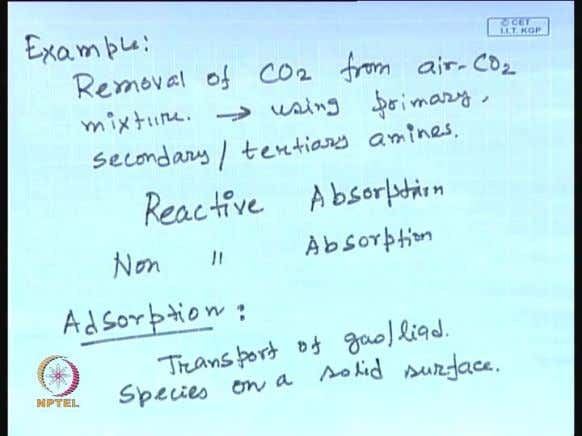 basically; causing the separation. (Refer Slide Time: 33:07) Give an example, of the absorption process removal