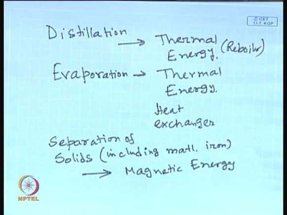 (Refer Slide Time: 09:24) Now, for example, distillation incase of distillation. We gives Thermal Energy; how