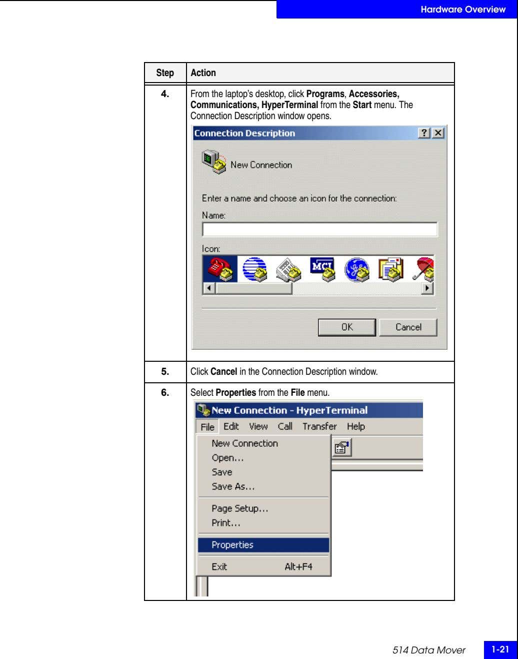 Hardware Overview Step Action 4. From the laptop's desktop, click Programs, Accessories, Communications,
