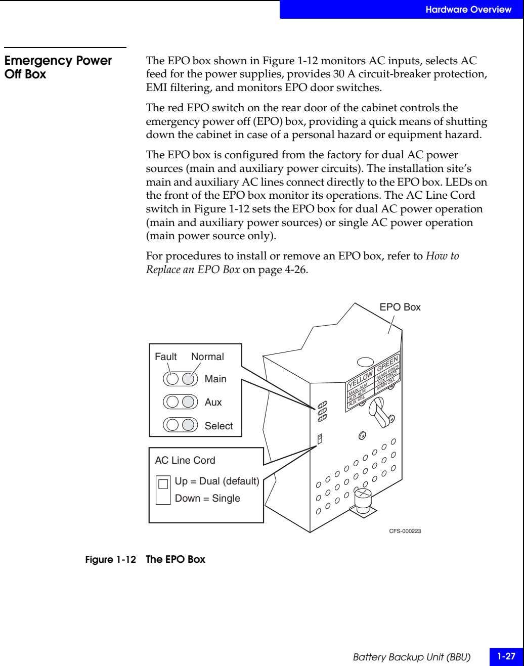 Hardware Overview Emergency Power Off Box The EPO box shown in Figure 1-12 monitors AC