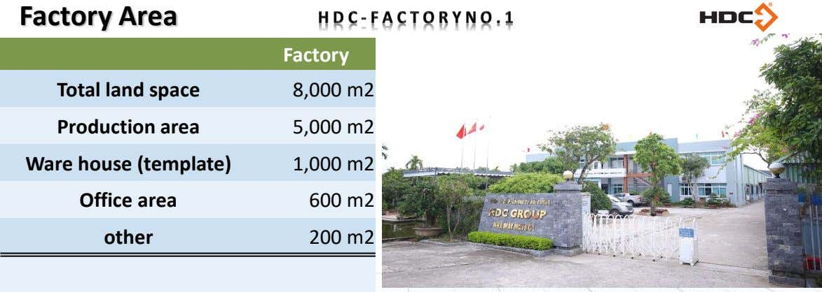 Factory Area Factory Total land space 8,000 m2 Production area 5,000 m2 Ware house (template)