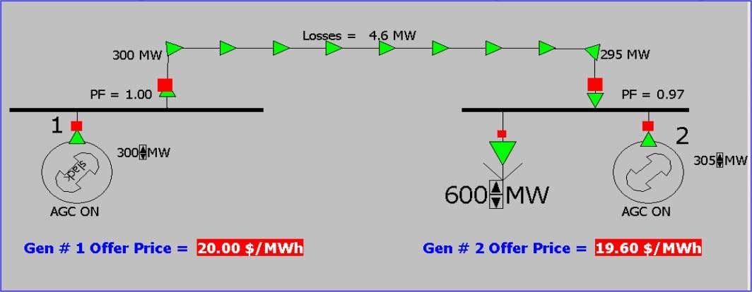 Penalty Factors Effect on Dispatch - Example # 1 Generating Unit # 1 Generating Unit #