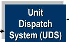 Unit Dispatch System (UDS)