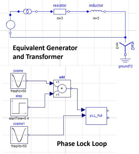 Equivalent Generator and Transformer Phase Lock Loop