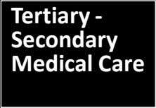 Tertiary - Secondary Medical Care
