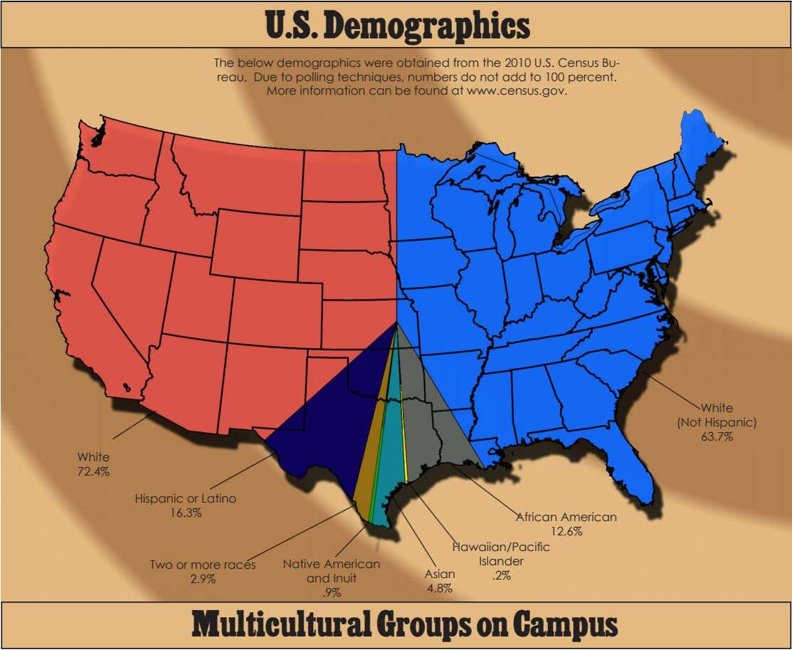 U.S. Demographics The below demographics were obtained from the 2010 U.S. Census Bu- reau. Due to