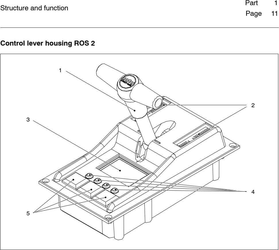 Part 1 Structure and function Page 11 Control lever housing ROS 2 1 2 3