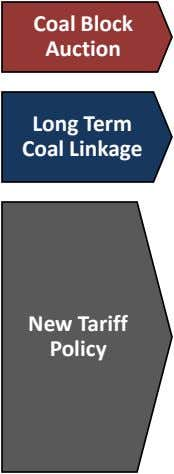Coal Block Auction Long Term Coal Linkage New Tariff Policy