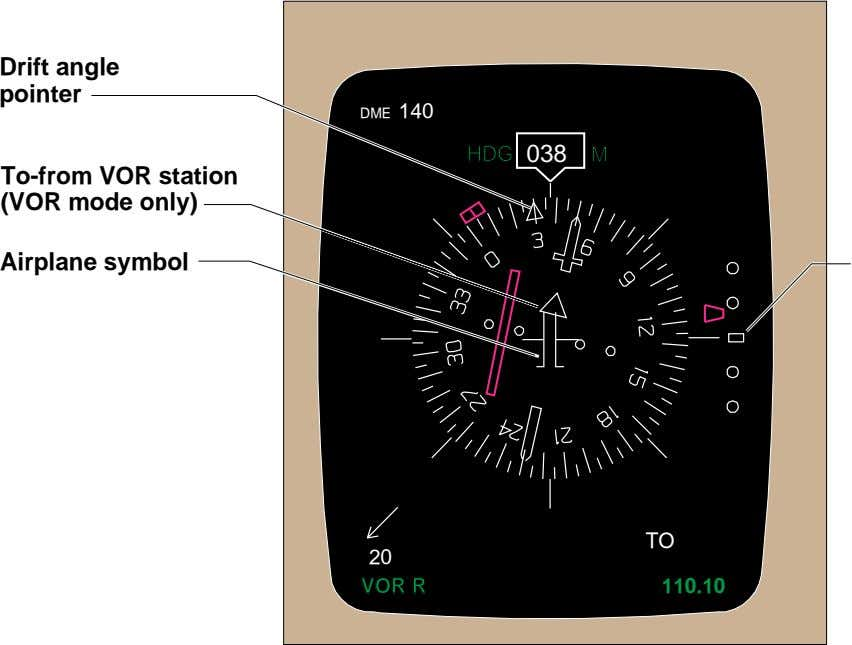 Drift angle pointer DME 140 HDGHDG 038 M To-from VOR station (VOR mode only) Airplane