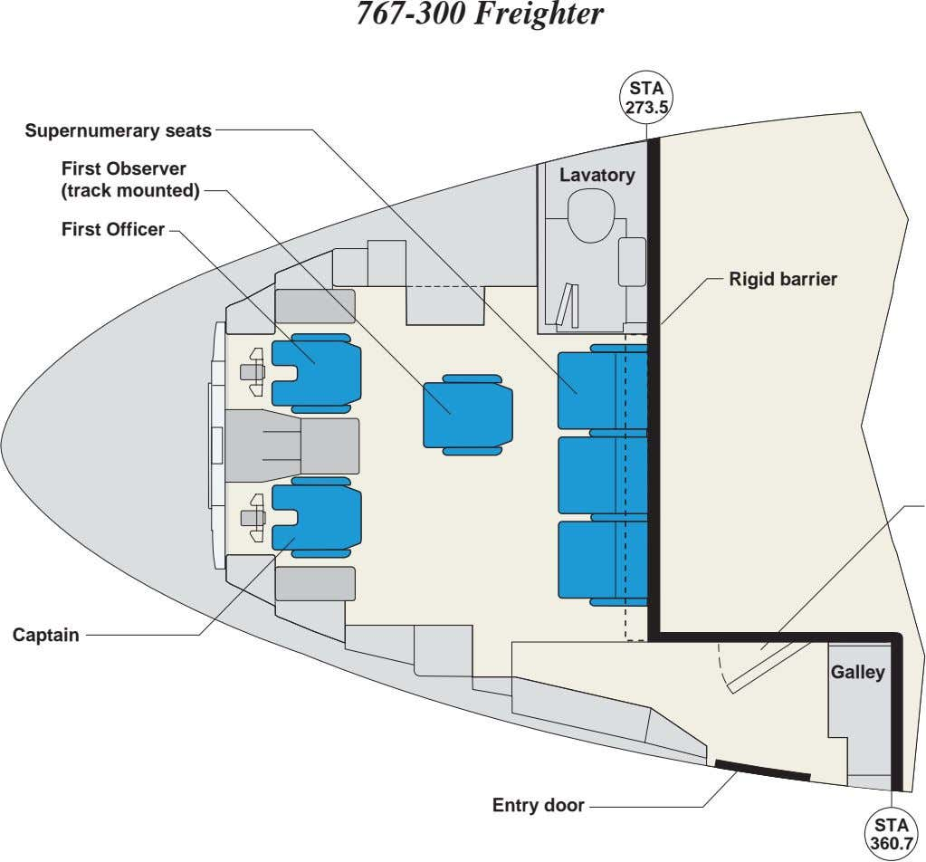 767-300 Freighter STA 273.5 Supernumerary seats First Observer Lavatory (track mounted) First Officer Rigid