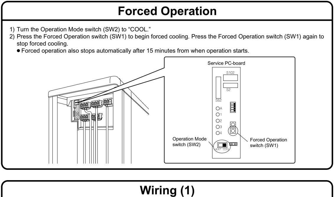"Forced Operation 1) Turn the Operation Mode switch (SW2) to ""COOL."" 2) Press the Forced"