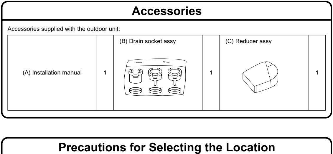 Accessories Accessories supplied with the outdoor unit: (B) Drain socket assy (C) Reducer assy (A)