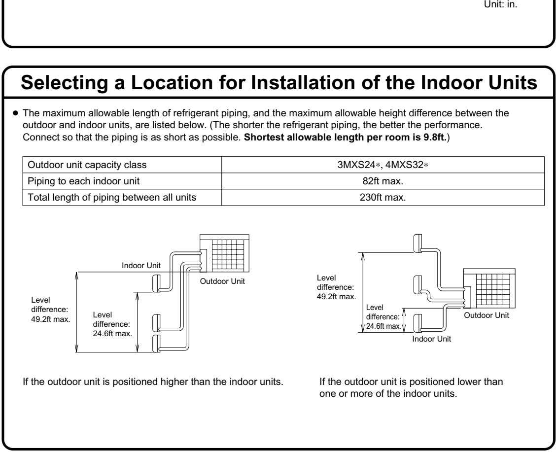 Unit: in. Selecting a Location for Installation of the Indoor Units ● The maximum allowable