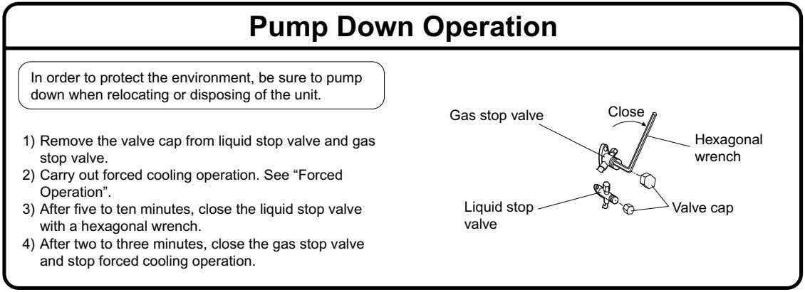 Pump Down Operation In order to protect the environment, be sure to pump down when