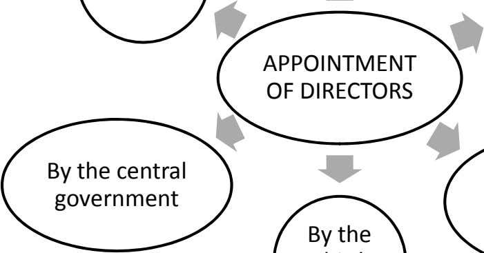 APPOINTMENT OF DIRECTORS By the central government By the