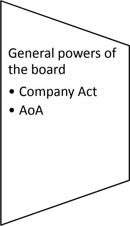 General powers of the board • Company Act • AoA