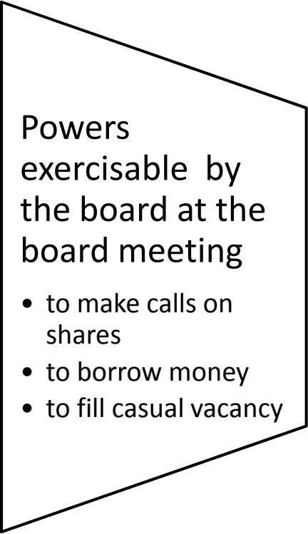 Powers exercisable by the board at the board meeting • to make calls on shares