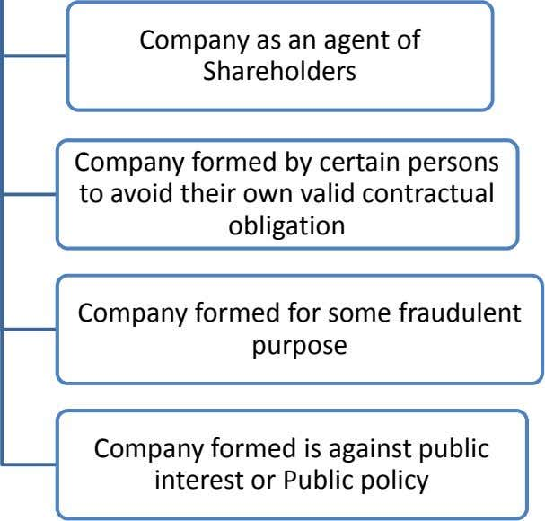 Company as an agent of Shareholders Company formed by certain persons to avoid their own