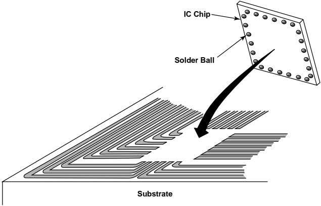 IC Chip Solder Ball Substrate