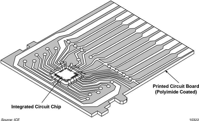 Printed Circuit Board (Polyimide Coated) Integrated Circuit Chip Source: ICE 10322
