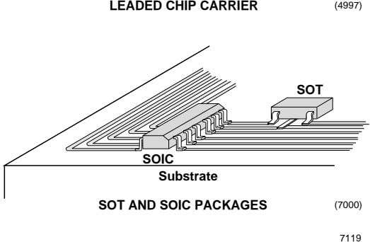LEADED CHIP CARRIER (4997) SOT SOIC Substrate SOT AND SOIC PACKAGES (7000) 7119