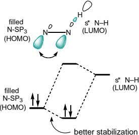 H filled s* N–H N-SP 3 (LUMO) N N (HOMO) s* N–H (LUMO) filled N-SP