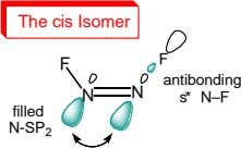 The cis Isomer F F antibonding N N s* N–F filled N-SP 2