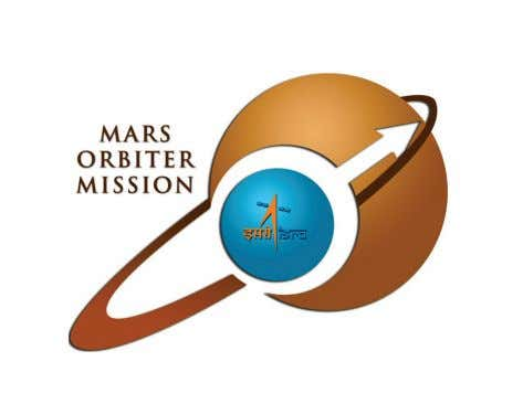 ii Mars Orbiter Mission (MOM) Mars Atlas 2015 Published by Space Applications Centre Indian Space