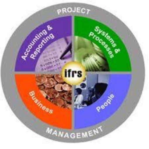  What is IFRS  Why IFRS  Benefits and challenges  IAS v/s IFRS 