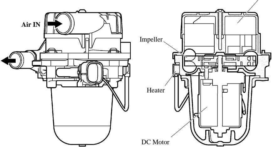 Air IN Impeller Heater DC Motor