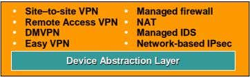 • Site–to-site VPN Logi • Managed firewall Device Customer RBAC • Service Service • Remote