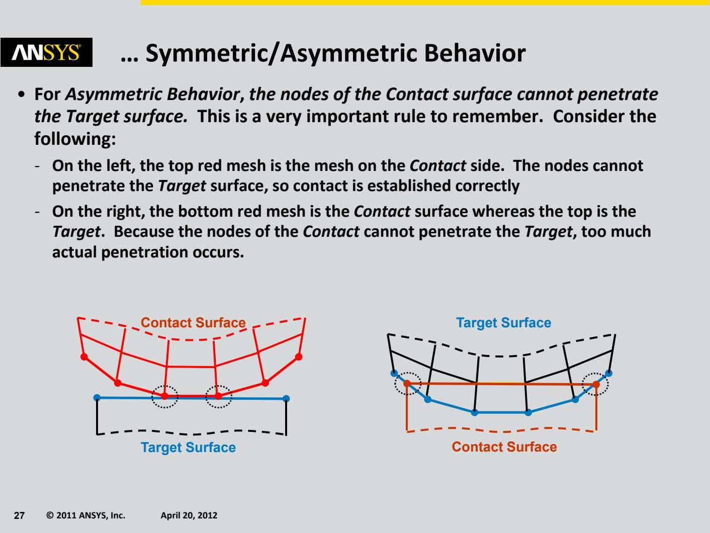 … Symmetric/Asymmetric Behavior • For Asymmetric Behavior, the nodes of the Contact surface cannot penetrate