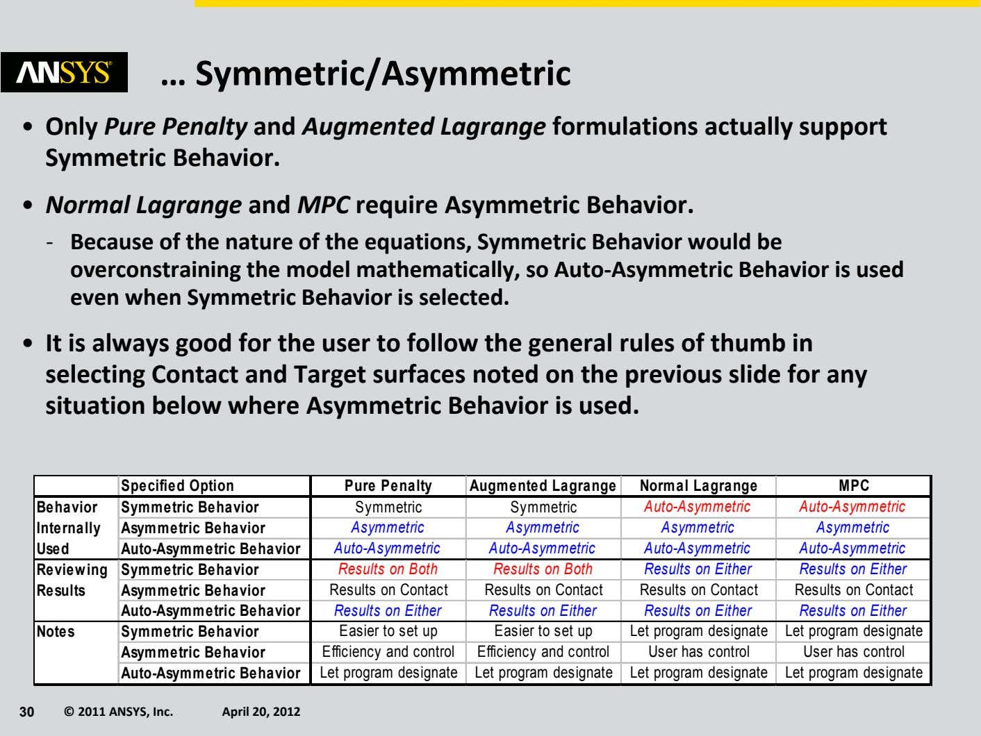 … Symmetric/Asymmetric • Only Pure Penalty and Augmented Lagrange formulations actually support Symmetric Behavior.
